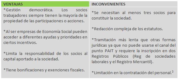 sociedades laborales 02